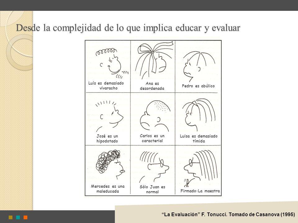 Desde la complejidad de lo que implica educar y evaluar La Evaluación F. Tonucci. Tomado de Casanova (1995) Luís es demasiado vivaracho Ana es desorde