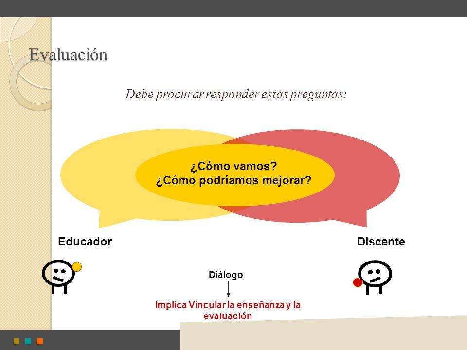 Educador Discente Evaluación Debe procurar responder estas preguntas: Diálogo ¿Cómo vamos? ¿Cómo podríamos mejorar? Implica Vincular la enseñanza y la