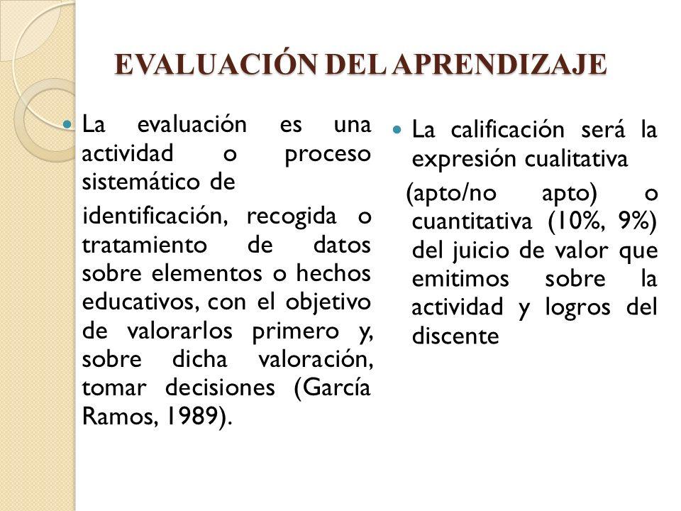 EVALUACIÓN DEL APRENDIZAJE La evaluación es una actividad o proceso sistemático de identificación, recogida o tratamiento de datos sobre elementos o h