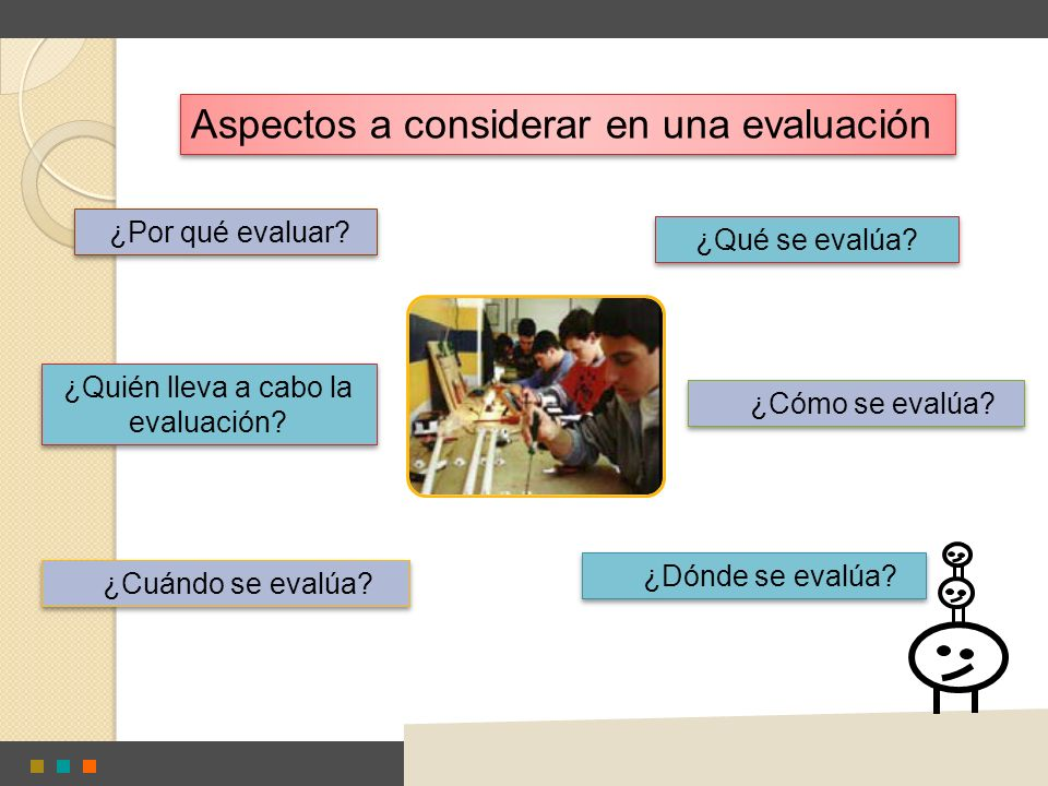 Aspectos a considerar en una evaluación ¿Por qué evaluar? ¿Qué se evalúa? ¿Quién lleva a cabo la evaluación? ¿Dónde se evalúa? ¿Cómo se evalúa? ¿Cuánd
