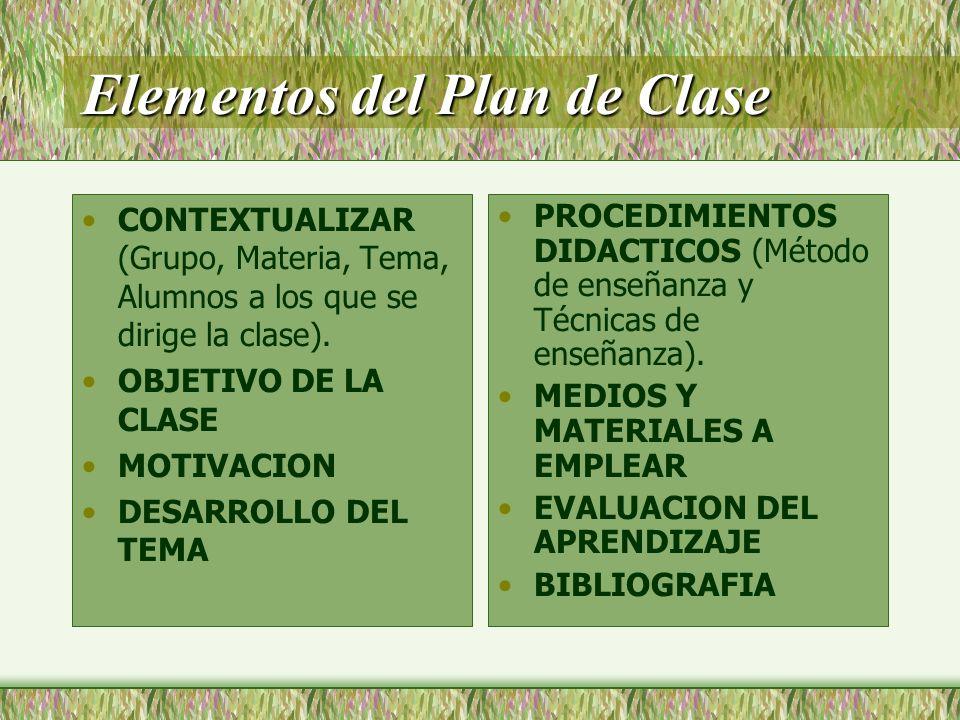 Elementos del Plan de Clase CONTEXTUALIZAR (Grupo, Materia, Tema, Alumnos a los que se dirige la clase). OBJETIVO DE LA CLASE MOTIVACION DESARROLLO DE