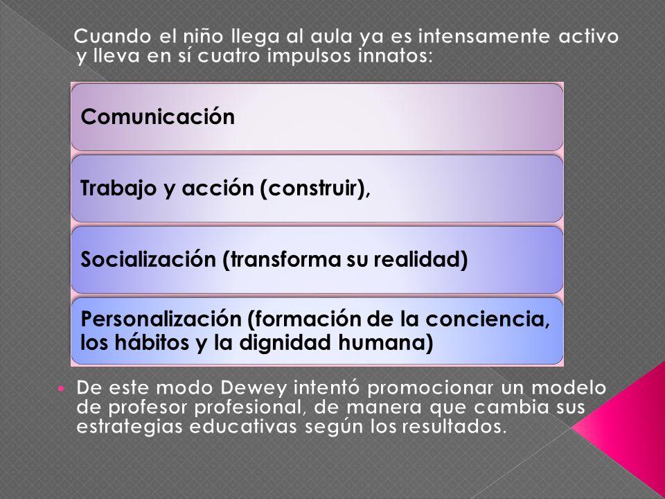 ComunicaciónTrabajo y acción (construir),Socialización (transforma su realidad) Personalización (formación de la conciencia, los hábitos y la dignidad