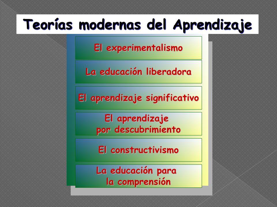 El experimentalismo El experimentalismo La educación liberadora La educación liberadora El aprendizaje significativo El aprendizaje significativo Teor