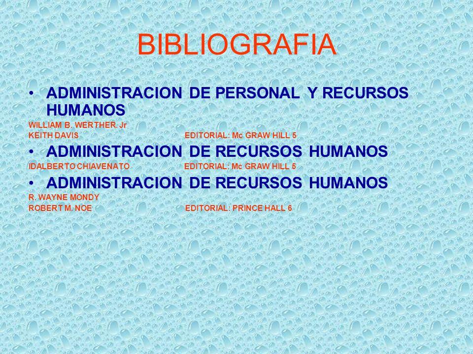 BIBLIOGRAFIA ADMINISTRACION DE PERSONAL Y RECURSOS HUMANOS WILLIAM B. WERTHER. Jr KEITH DAVIS EDITORIAL: Mc GRAW HILL 5 ADMINISTRACION DE RECURSOS HUM