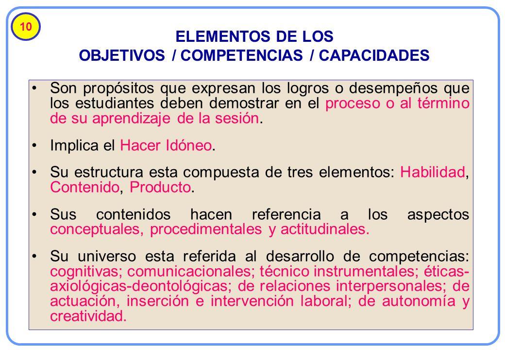 ELEMENTOS DE LOS OBJETIVOS / COMPETENCIAS / CAPACIDADES 10 Son propósitos que expresan los logros o desempeños que los estudiantes deben demostrar en
