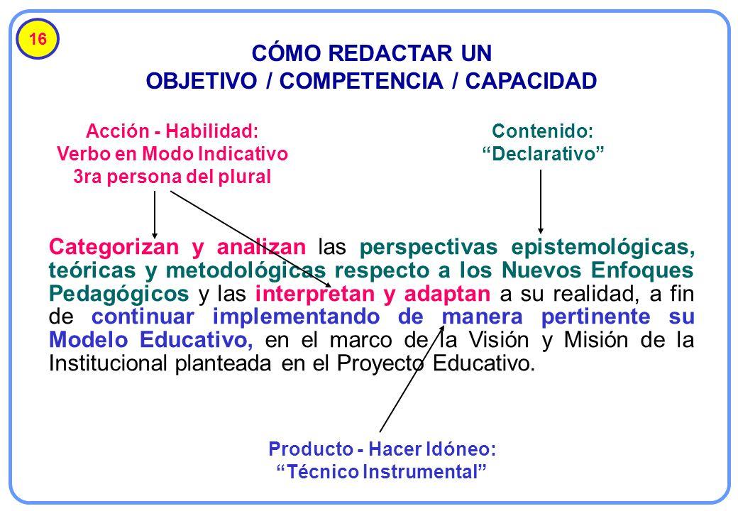 16 CÓMO REDACTAR UN OBJETIVO / COMPETENCIA / CAPACIDAD Categorizan y analizan las perspectivas epistemológicas, teóricas y metodológicas respecto a lo