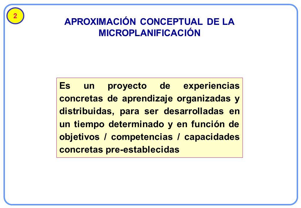 APROXIMACIÓN CONCEPTUAL DE LA MICROPLANIFICACIÓN 2 Es un proyecto de experiencias concretas de aprendizaje organizadas y distribuidas, para ser desarr