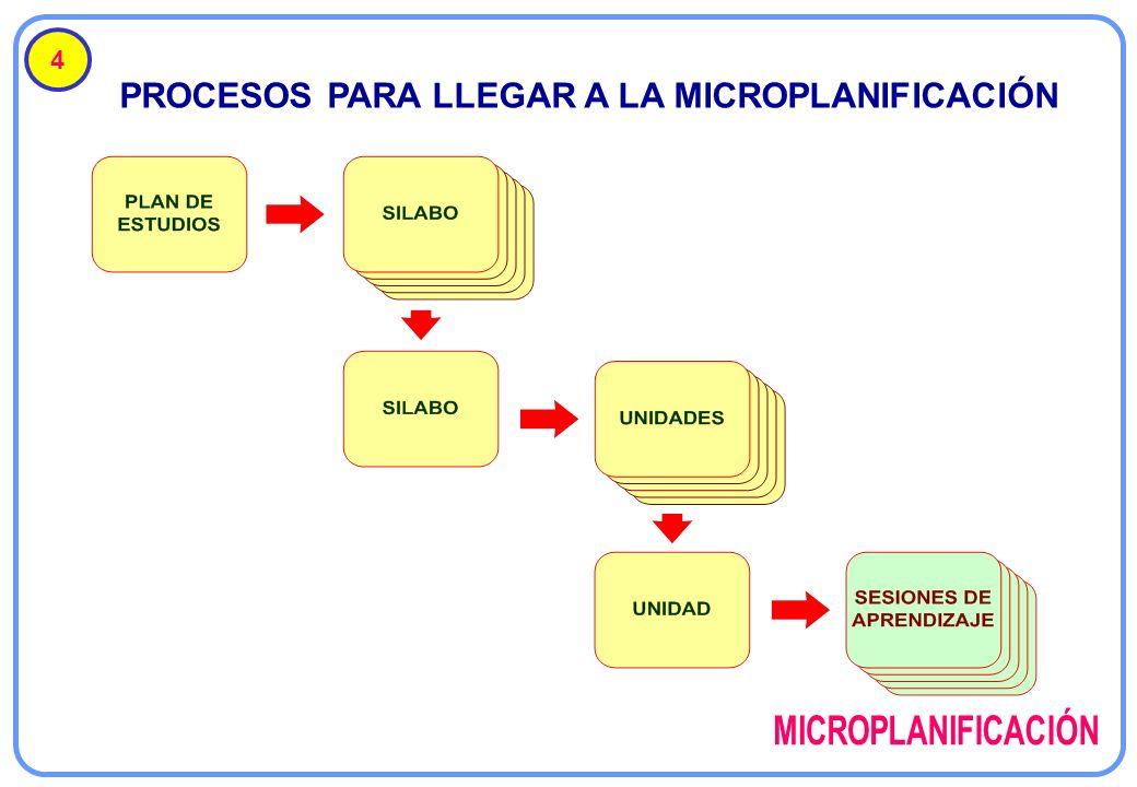 PROCESOS PARA LLEGAR A LA MICROPLANIFICACIÓN 4