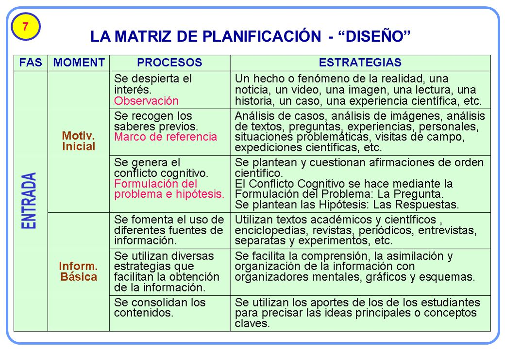 LA MATRIZ DE PLANIFICACIÓN - DISEÑO 7