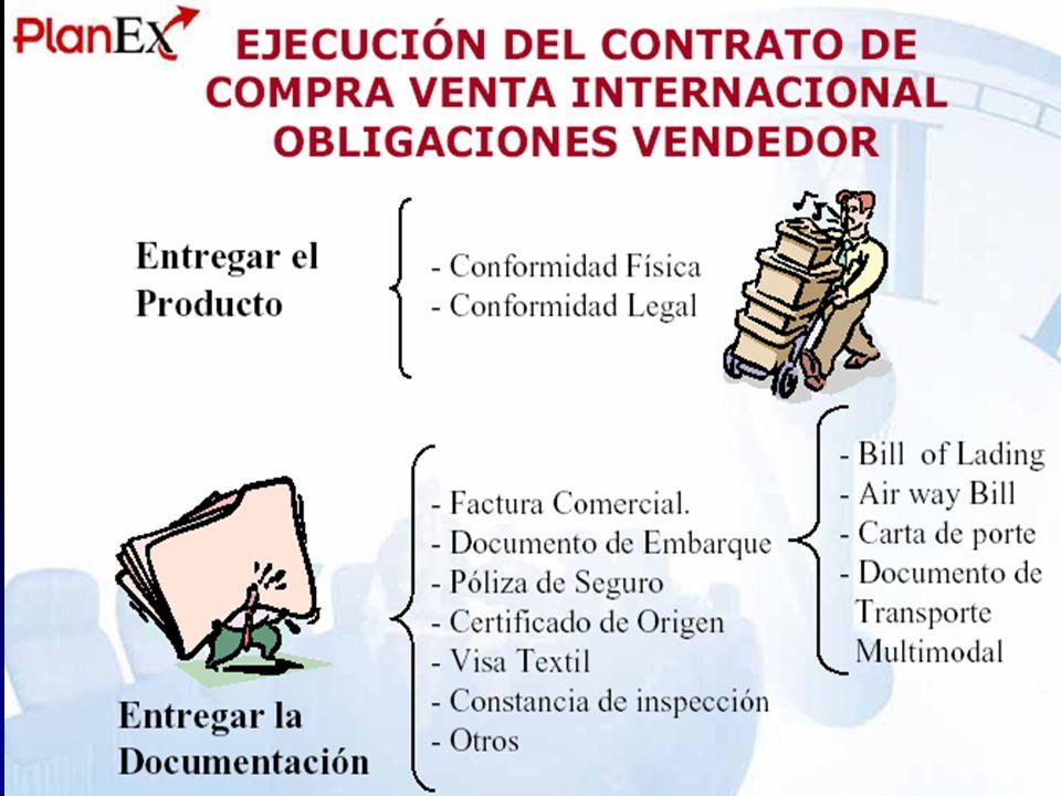 Contrato de Compra-venta Internacional Contrato de Transporte Internacional Contrato de Seguro de Transporte Contrato de Depósito Contrato Bancario Cr