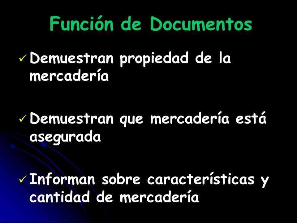 Función de Documentos Demuestran propiedad de la mercadería Demuestran que mercadería está asegurada Informan sobre características y cantidad de merc