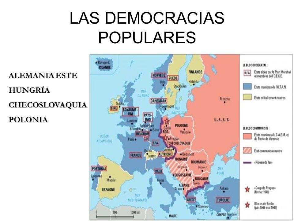 LAS DEMOCRACIAS POPULARES ALEMANIA ESTE HUNGRÍACHECOSLOVAQUIAPOLONIA