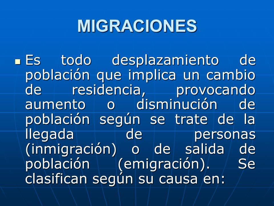MIGRACIONES Es todo desplazamiento de población que implica un cambio de residencia, provocando aumento o disminución de población según se trate de l