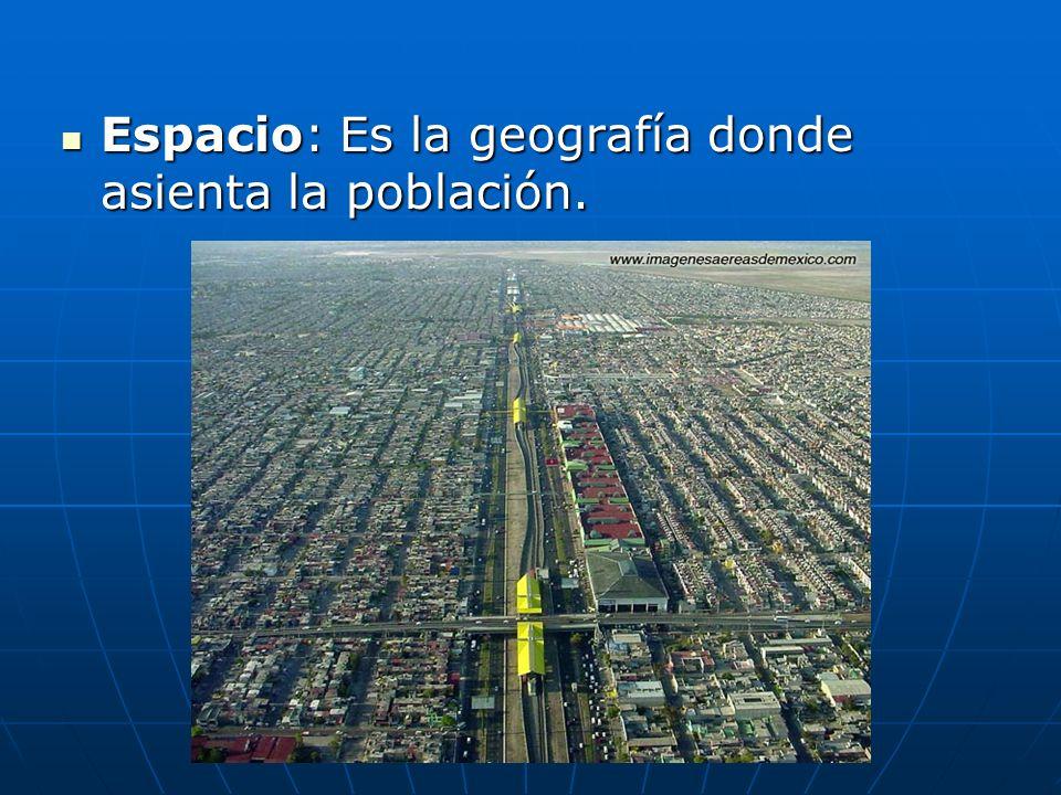 Espacio: Es la geografía donde asienta la población. Espacio: Es la geografía donde asienta la población.