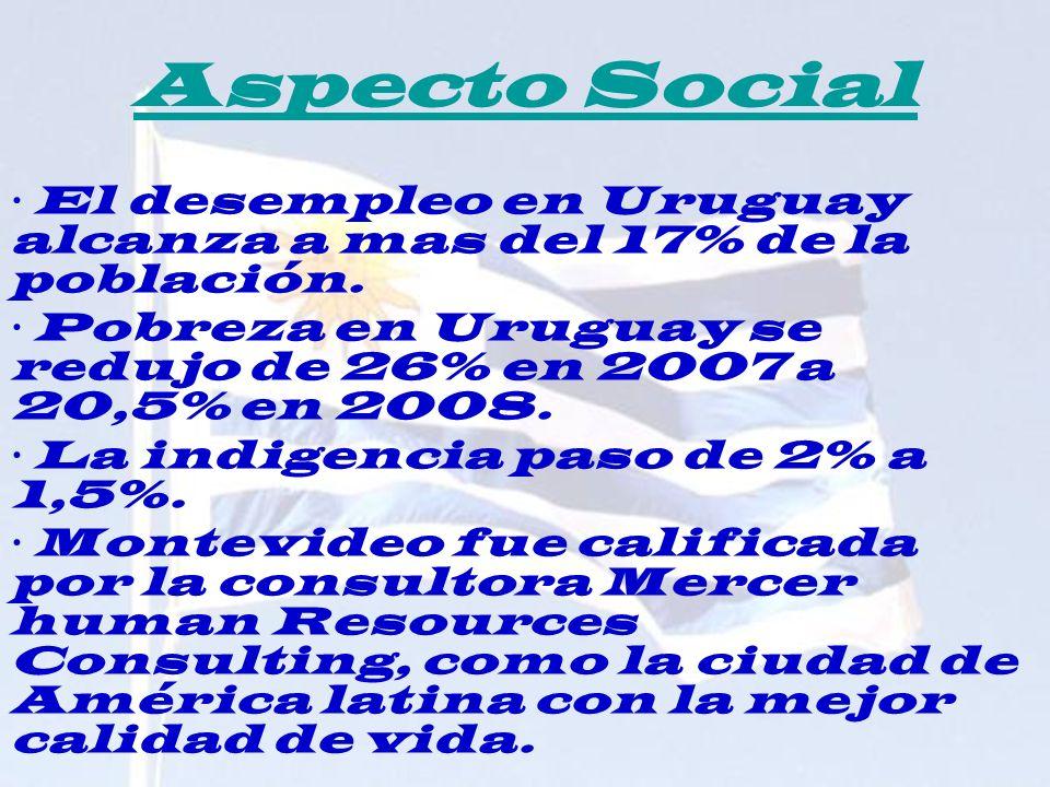 Aspecto Social · El desempleo en Uruguay alcanza a mas del 17% de la población. · Pobreza en Uruguay se redujo de 26% en 2007 a 20,5% en 2008. · La in