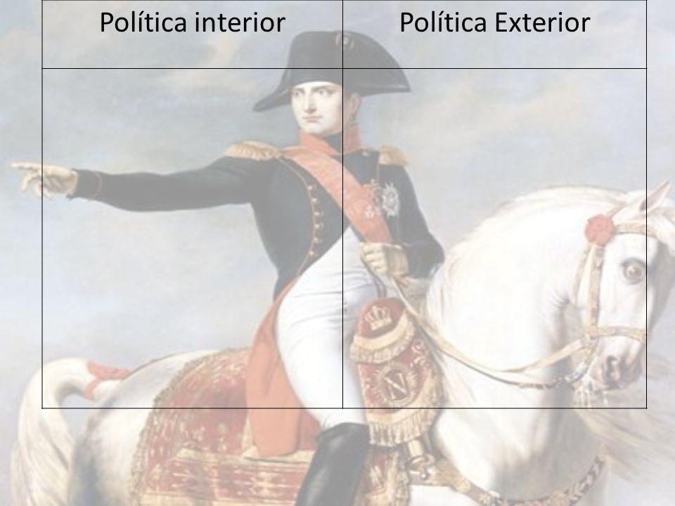 Política interiorPolítica Exterior