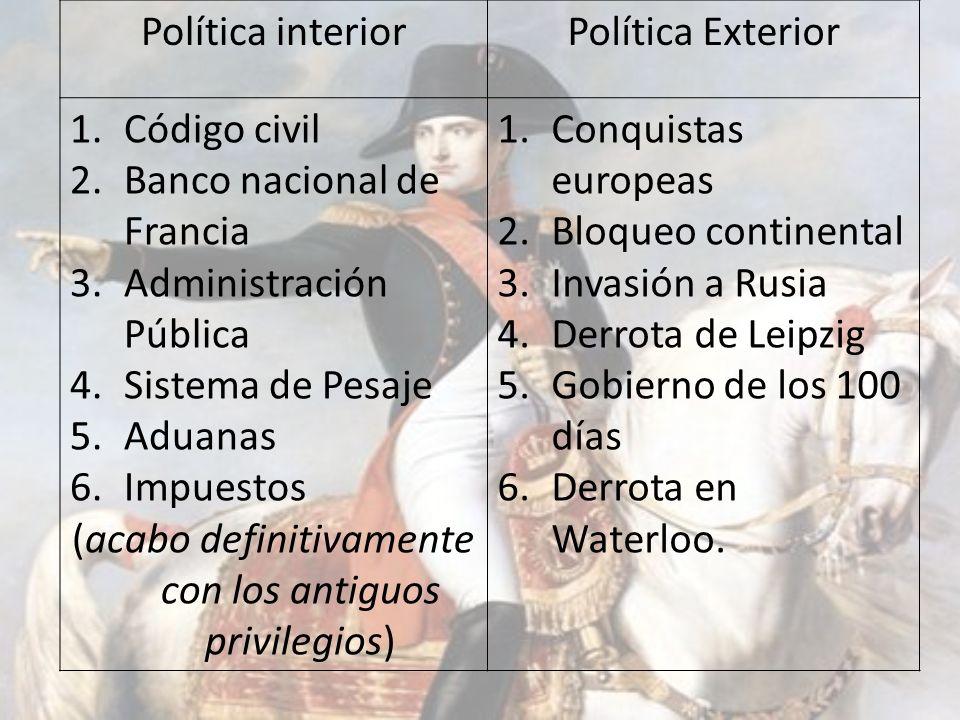 Política interiorPolítica Exterior 1.Código civil 2.Banco nacional de Francia 3.Administración Pública 4.Sistema de Pesaje 5.Aduanas 6.Impuestos (acab