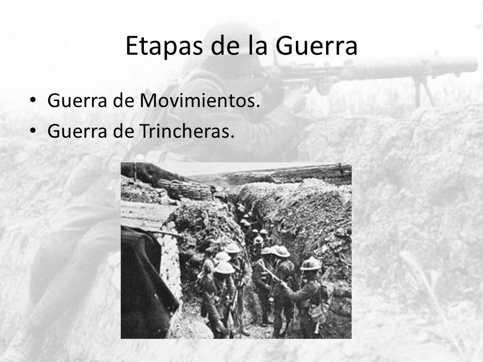 Etapas de la Guerra Guerra de Movimientos. Guerra de Trincheras.