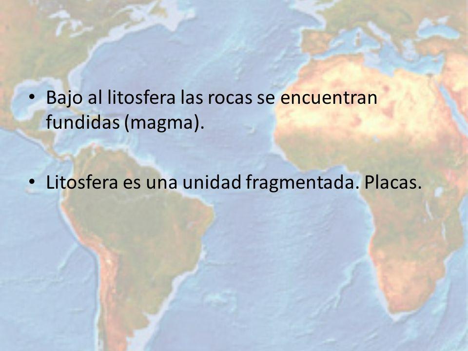 Bajo al litosfera las rocas se encuentran fundidas (magma). Litosfera es una unidad fragmentada. Placas.