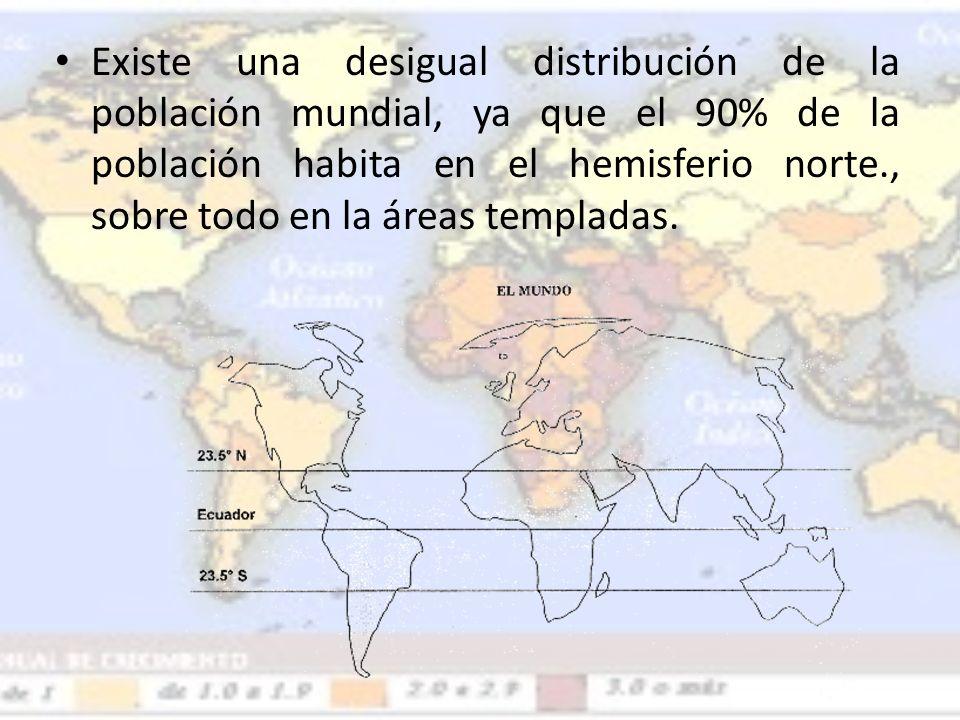 Existe una desigual distribución de la población mundial, ya que el 90% de la población habita en el hemisferio norte., sobre todo en la áreas templad