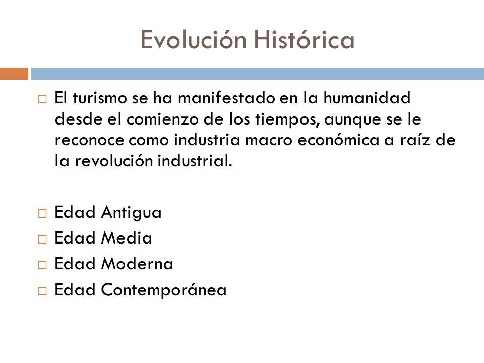 Evolución Histórica El turismo se ha manifestado en la humanidad desde el comienzo de los tiempos, aunque se le reconoce como industria macro económic