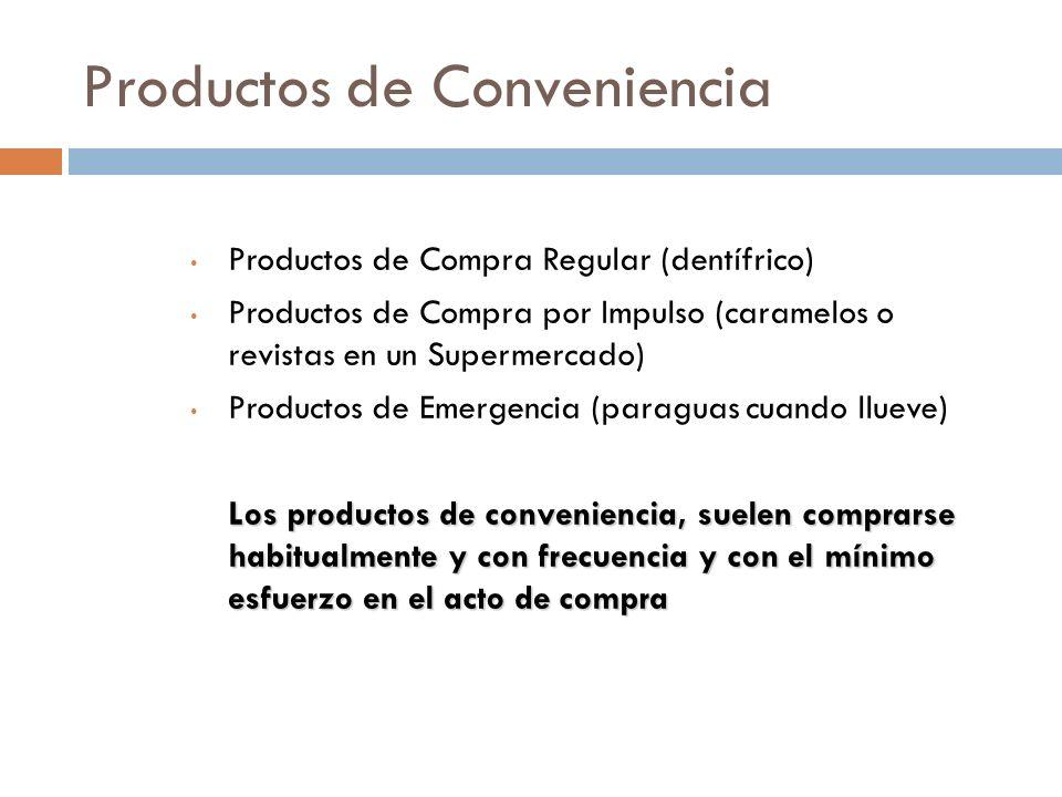 Productos de Conveniencia Productos de Compra Regular (dentífrico) Productos de Compra por Impulso (caramelos o revistas en un Supermercado) Productos