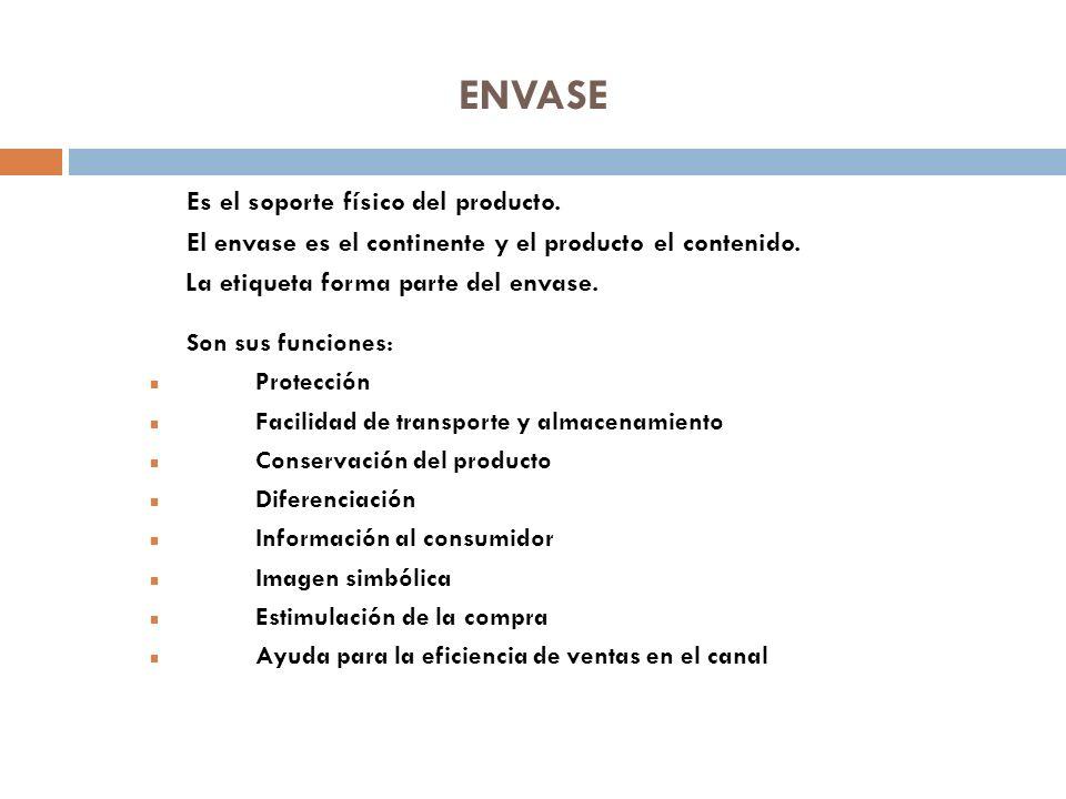 ENVASE Es el soporte físico del producto. El envase es el continente y el producto el contenido. La etiqueta forma parte del envase. Son sus funciones