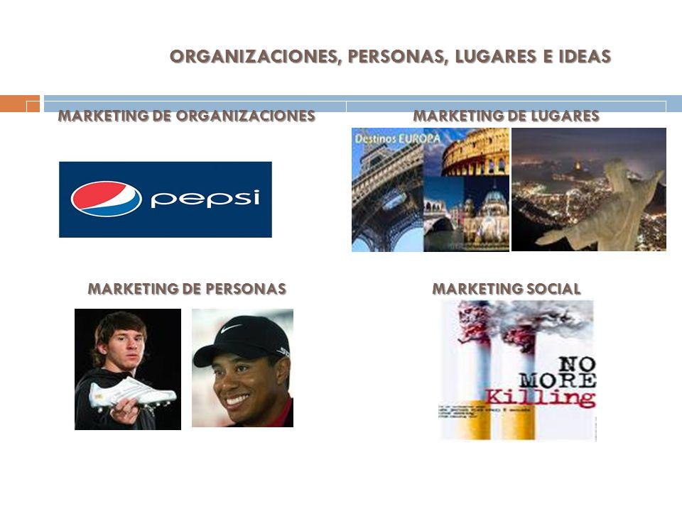 ORGANIZACIONES, PERSONAS, LUGARES E IDEAS MARKETING DE ORGANIZACIONES MARKETING DE LUGARES MARKETING DE PERSONAS MARKETING SOCIAL
