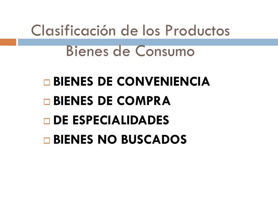Productos de compra elaborada o comparación Tienen un precio superior a los bienes comunes.