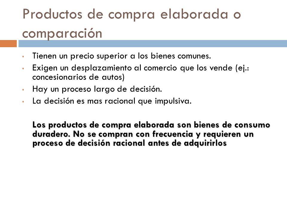 Productos de compra elaborada o comparación Tienen un precio superior a los bienes comunes. Exigen un desplazamiento al comercio que los vende (ej.: c