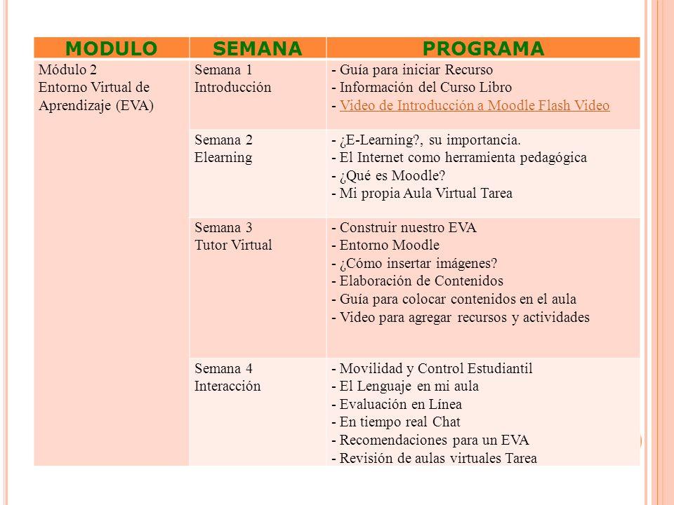 MODULOSEMANAPROGRAMA Módulo 3 Recursos de Educación Virtual REV Semana 1 Introducción - Guía para Iniciar - Información del Curso - Compartir con Chat Semana 2 Exploremos - Tipos de Herramientas - Recursos y Actividades Moodle - ¿Cómo agregar una consulta a mi EVA.