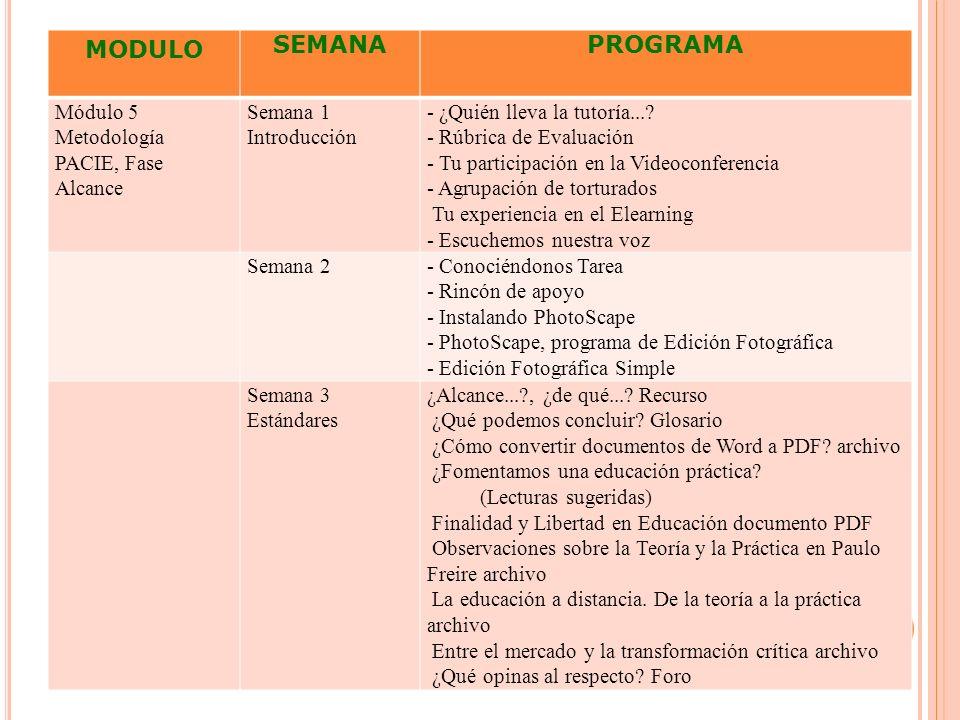 MODULO SEMANAPROGRAMA Módulo 5 Metodología PACIE, Fase Alcance Semana 4 Estándares - PACIE, Visión Macro - Evaluando Cuestionario - SBS en los EVA s, Ejemplo de un SBS - Flash Video.