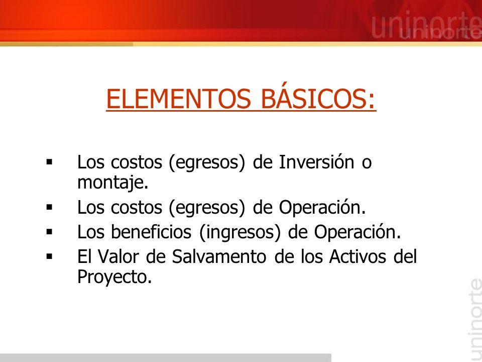 Acciones Bonos Aportes Préstamos Flujos de Caja Otros Proyectos Recursos Financieros Empresariales Inversiones I & D Dividendos Pagos Deudas ENTIDAD FINANCIERA Equipos, maquinas, edificio, muebles, organización, gastos, derechos mineralesy comerciales, capital de trabajo.