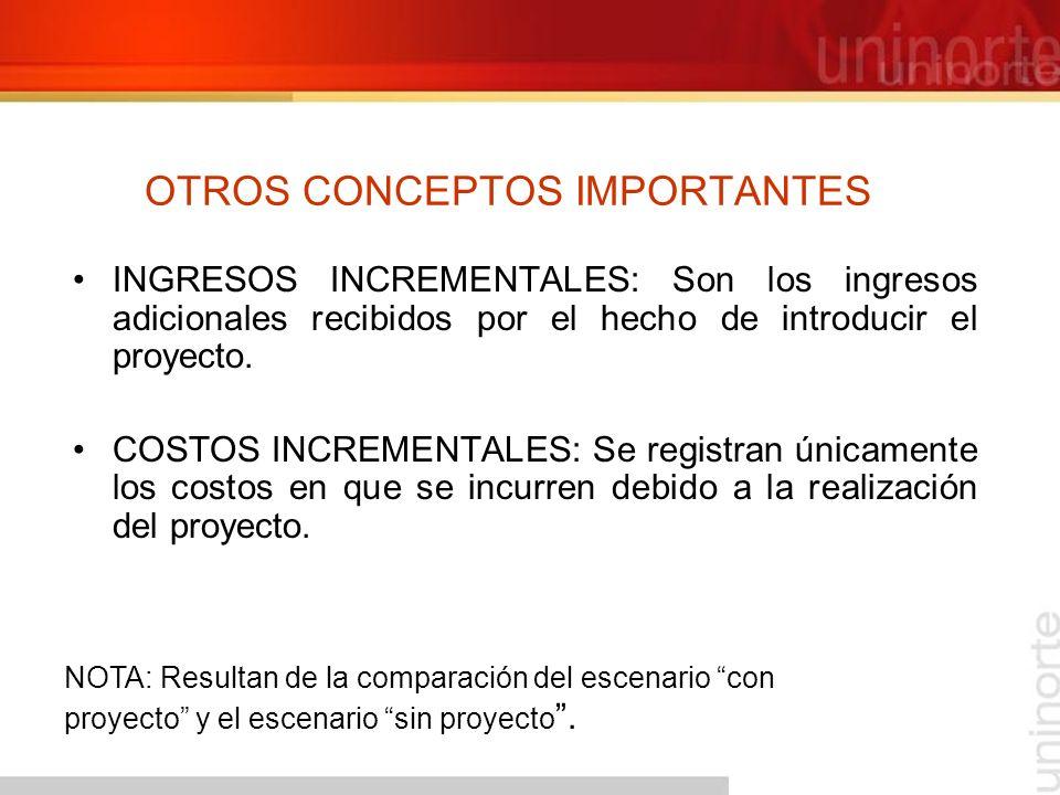 MODELO DE FLUJO DE CAJA DEL PROYECTO Tomado de : Preparación y Evaluación de proyectos.