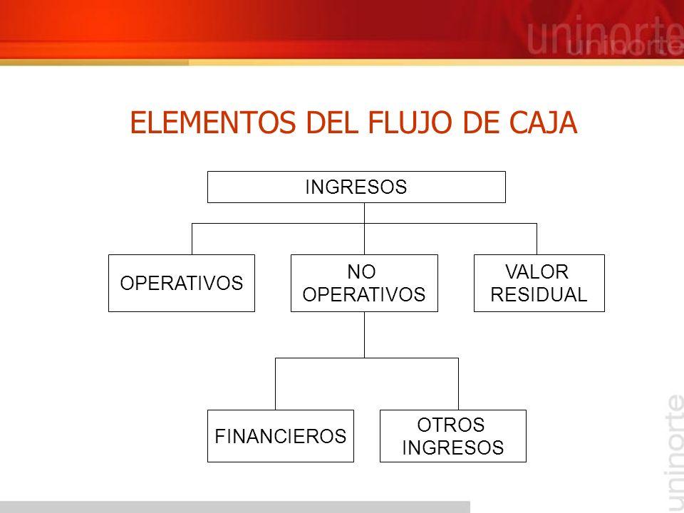 ADMINISTRACIÓN DEL RIESGO EN PROYECTOS DE INVERSIÓN