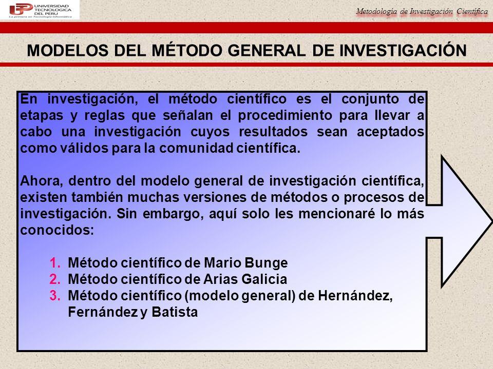 Metodología de Investigación Científica MODELOS DEL MÉTODO GENERAL DE INVESTIGACIÓN En investigación, el método científico es el conjunto de etapas y