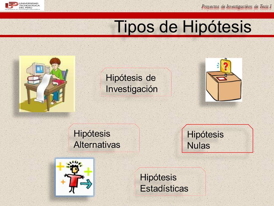 Proyectos de Investigacièon de Tesis I Tipos de Hipótesis Hipótesis de Investigación Hipótesis Nulas Hipótesis Alternativas Hipótesis Estadísticas Hip
