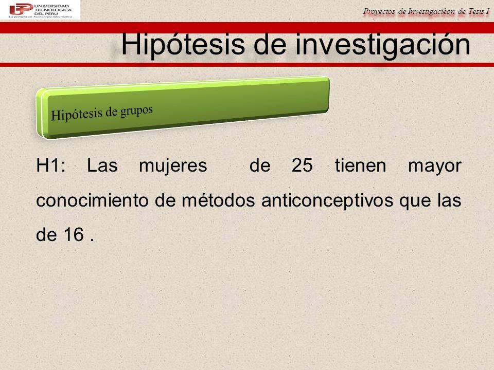 Proyectos de Investigacièon de Tesis I H1: Las mujeres de 25 tienen mayor conocimiento de métodos anticonceptivos que las de 16. Hipótesis de investig