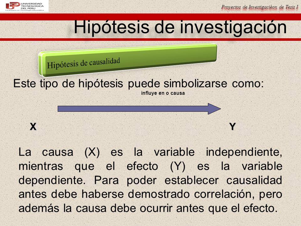 Proyectos de Investigacièon de Tesis I Este tipo de hipótesis puede simbolizarse como: influye en o causa XY La causa (X) es la variable independiente