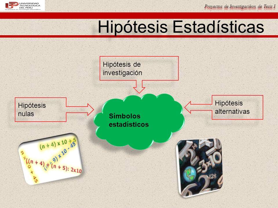 Proyectos de Investigacièon de Tesis I Hipótesis de investigación Hipótesis alternativas Hipótesis nulas Símbolos estadísticos Hipótesis Estadísticas