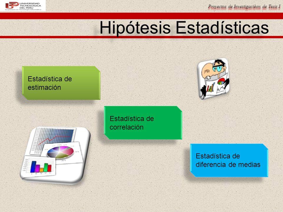 Proyectos de Investigacièon de Tesis I Estadística de estimación Estadística de estimación Estadística de correlación Estadística de correlación Estad