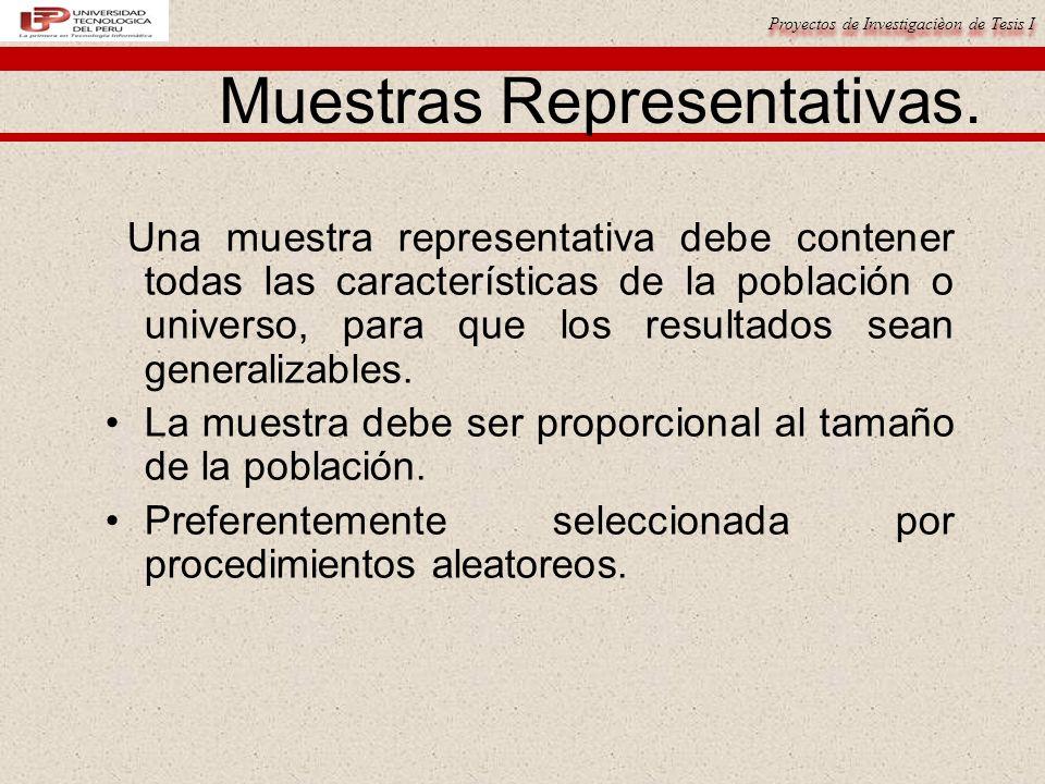 Proyectos de Investigacièon de Tesis I Muestras Representativas.