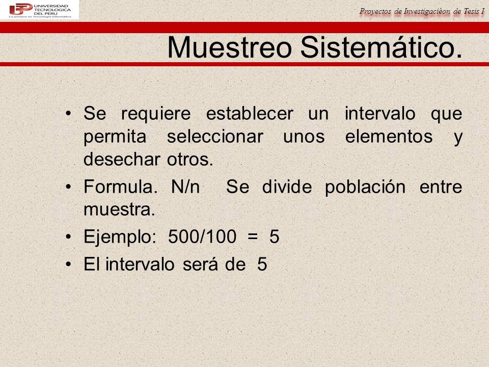 Proyectos de Investigacièon de Tesis I Muestreo Sistemático.