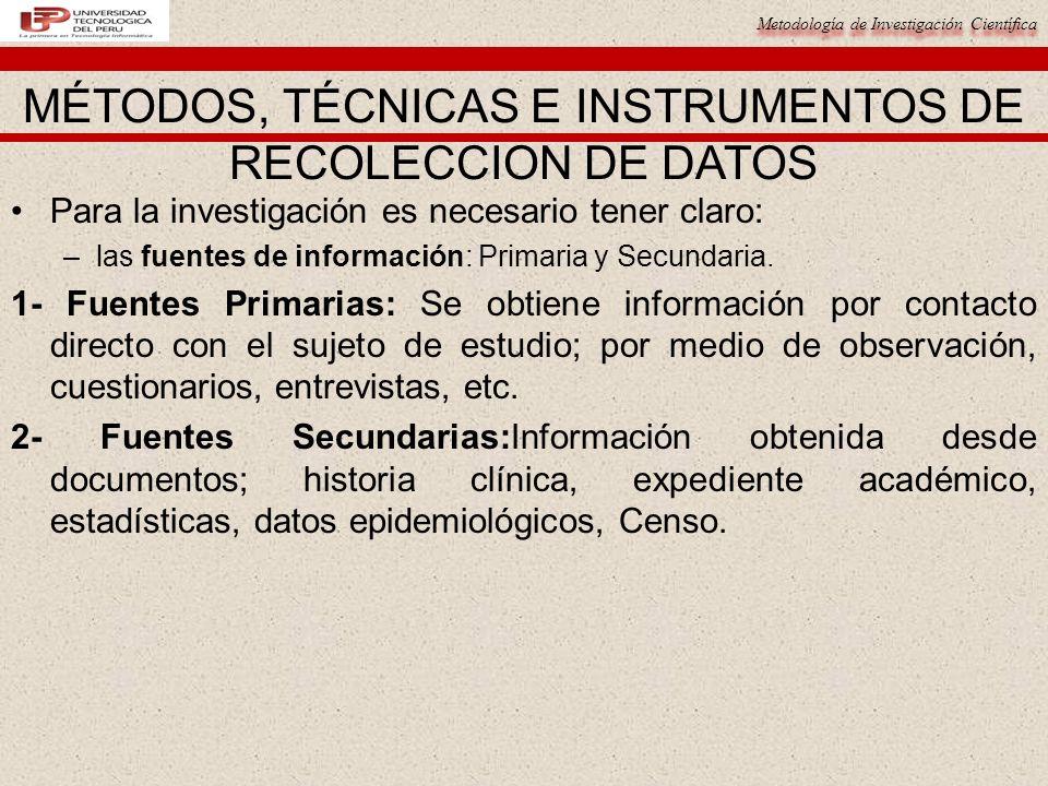 Metodología de Investigación Científica Para la investigación es necesario tener claro: –las fuentes de información: Primaria y Secundaria. 1- Fuentes