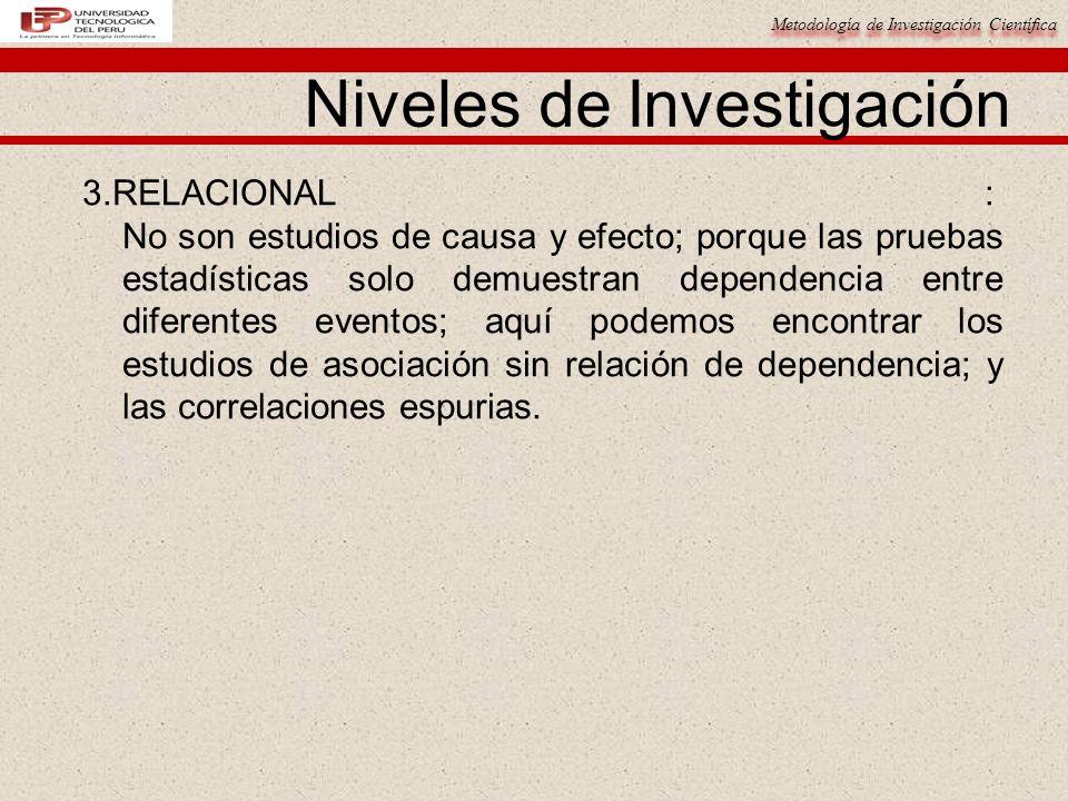 Metodología de Investigación Científica Niveles de Investigación 3.RELACIONAL : No son estudios de causa y efecto; porque las pruebas estadísticas sol