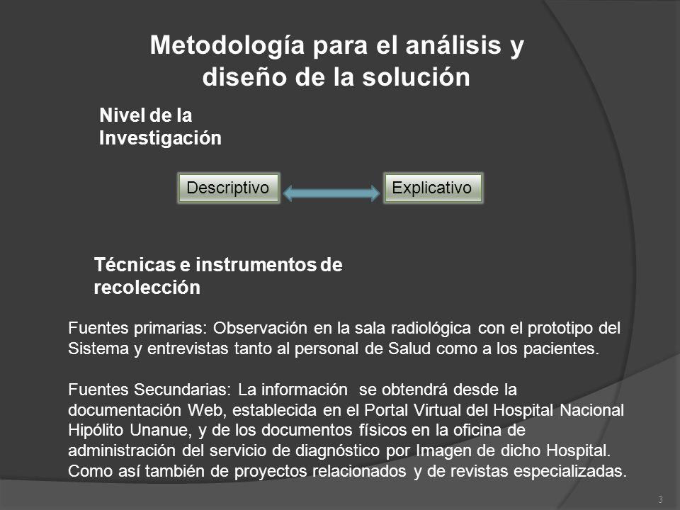 3 Metodología para el análisis y diseño de la solución Nivel de la Investigación DescriptivoExplicativo Técnicas e instrumentos de recolección Fuentes