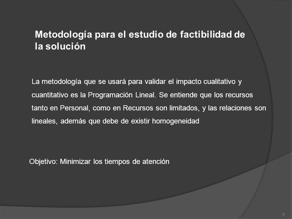 9 Metodología para el estudio de factibilidad de la solución La metodología que se usará para validar el impacto cualitativo y cuantitativo es la Prog