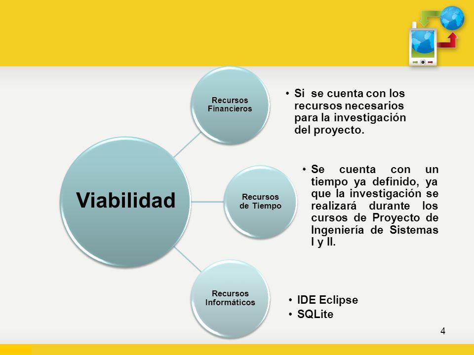 Viabilidad Si se cuenta con los recursos necesarios para la investigación del proyecto. Se cuenta con un tiempo ya definido, ya que la investigación s