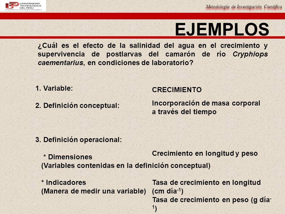 Metodología de Investigación Científica 1. Variable: 2. Definición conceptual: 3. Definición operacional: * Dimensiones (Variables contenidas en la de