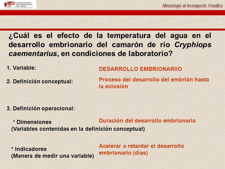 Metodología de Investigación Científica 1.Variable: 2.